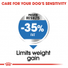 Royal Canin Dog Adult Maxi Light Weight Care